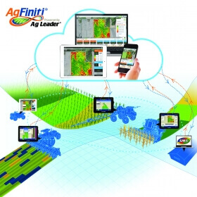 AgFiniti® Expands To Give Growers Enhanced Data Accessibility and Convenience
