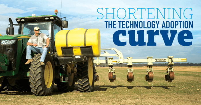 Shorten the Precision Ag Technology Adoption Curve